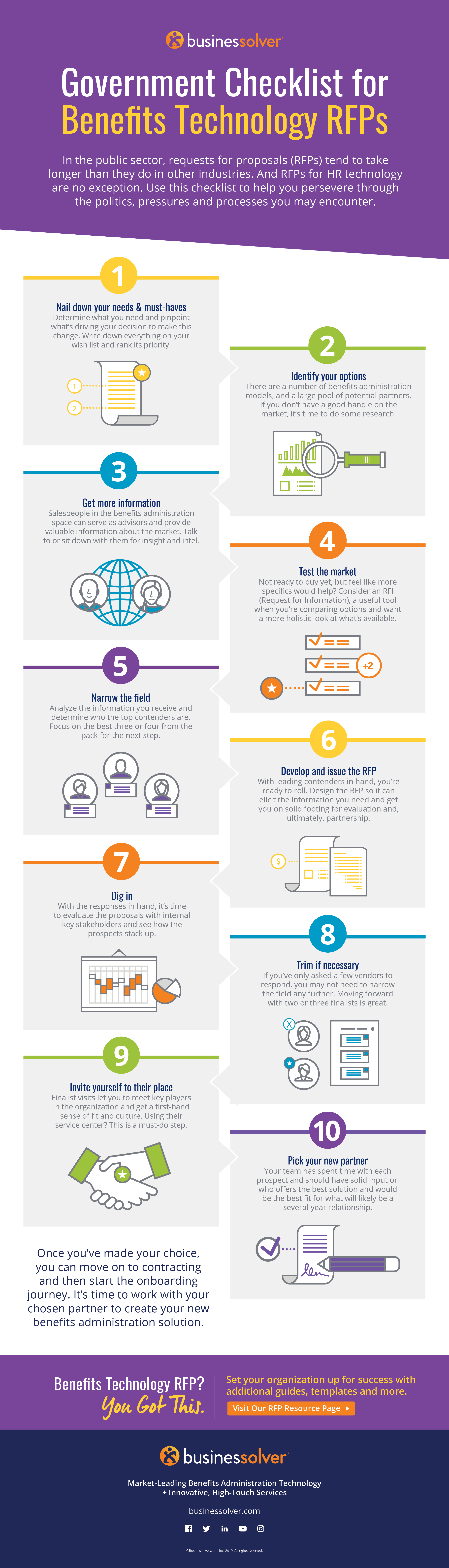 businessolver-10-steps-rfp-public-sector-infographic