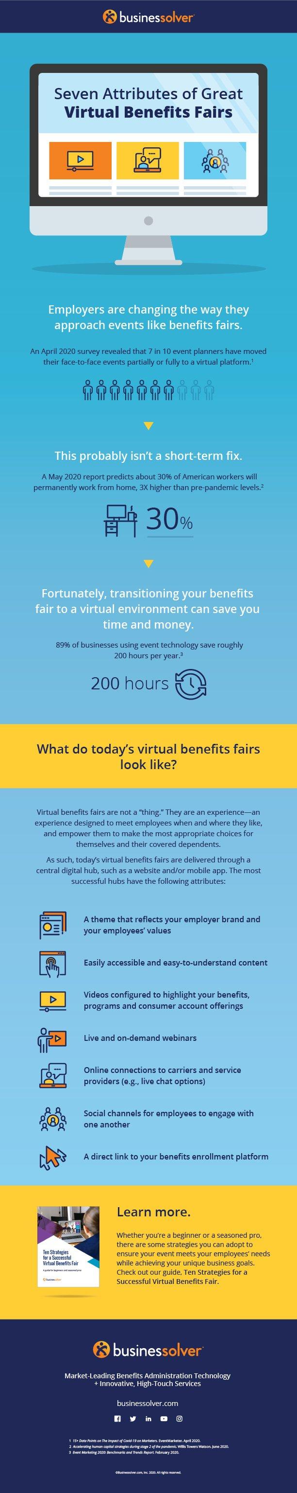 full-image-virtual-fairs-infographic