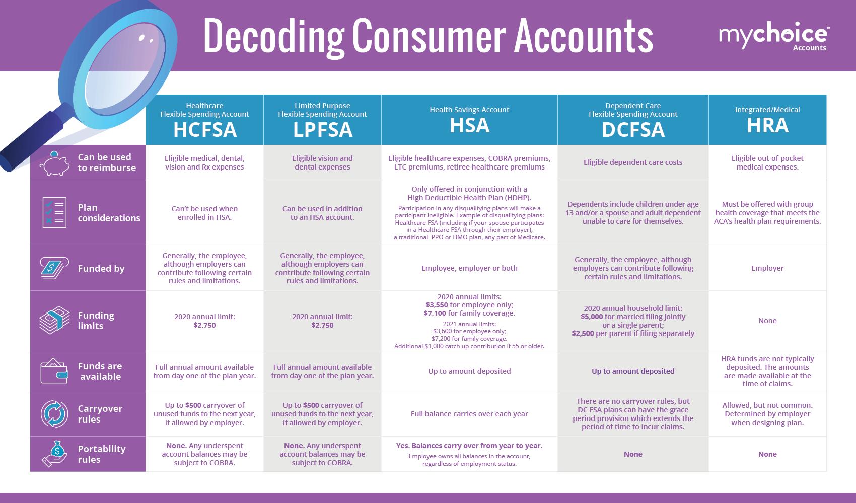 lp-img-MCA-decoding-consumer-accounts
