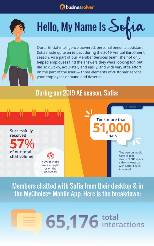 infographic-fade-sofia-infographic.png